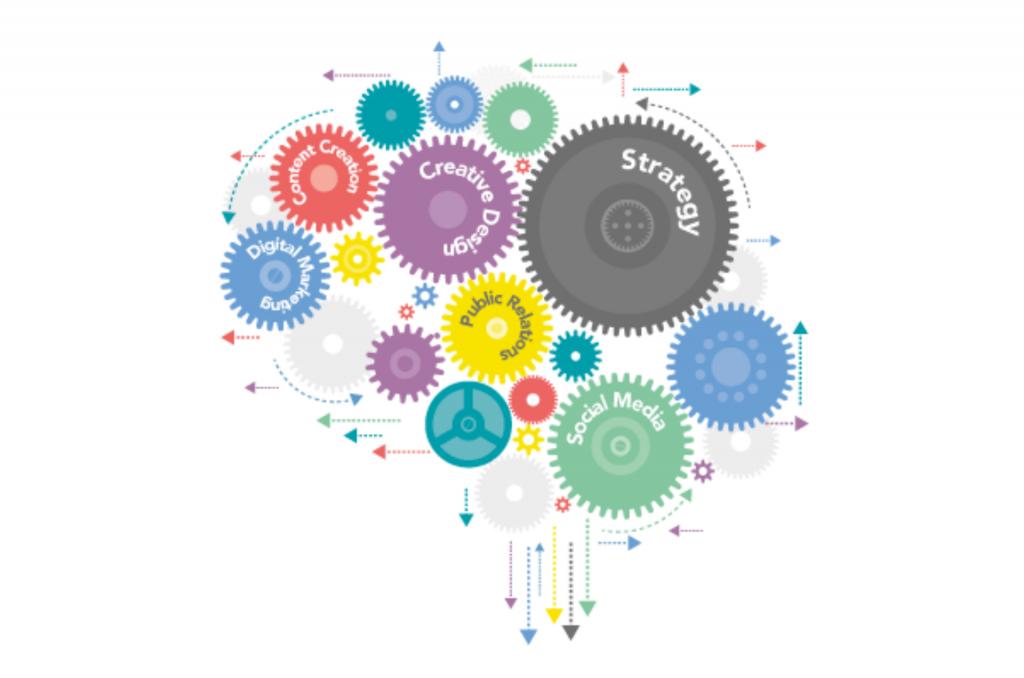Holistic Digital Marketing Strategy