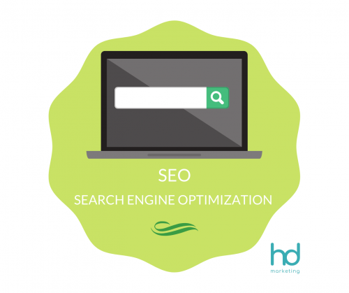 SEO - Search Engine Optimization Services - Holistic Digital